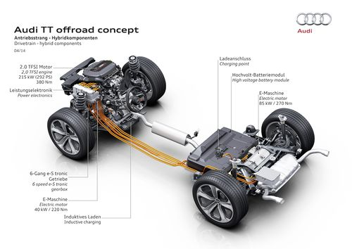 concept car audi tt hybrid (engine section)