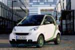 smartfortwo-electric-drive-2