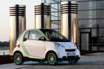 smartfortwo-electric-drive-3
