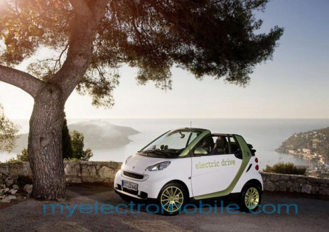 smartfortwo-electric-drive-6